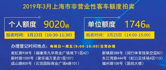 2019年上海拍牌3月.png