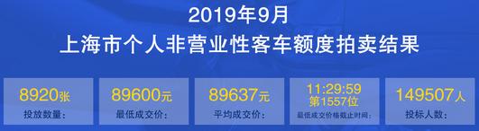 上海车牌价格9月.png