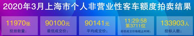 3月上海车牌价格.png