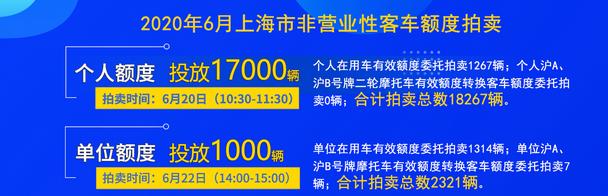 6月上海拍牌.png