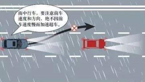 不宜加速超车.png