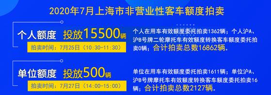 7月上海拍牌.png