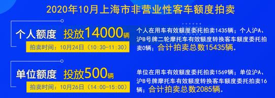 10月上海拍牌.png