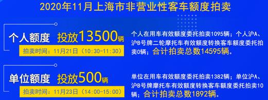 11月上海拍牌.png