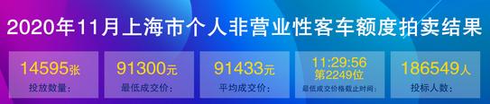 11月上海车牌价格.png