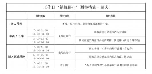 杭州限行表.png