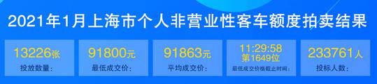 1月上海车牌价格.png
