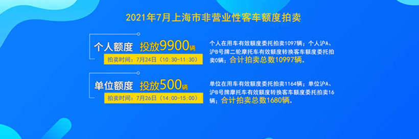 上海拍牌 7月份.jpg