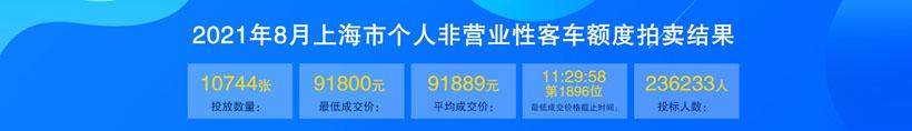 上海牌照价格 8月份.jpg